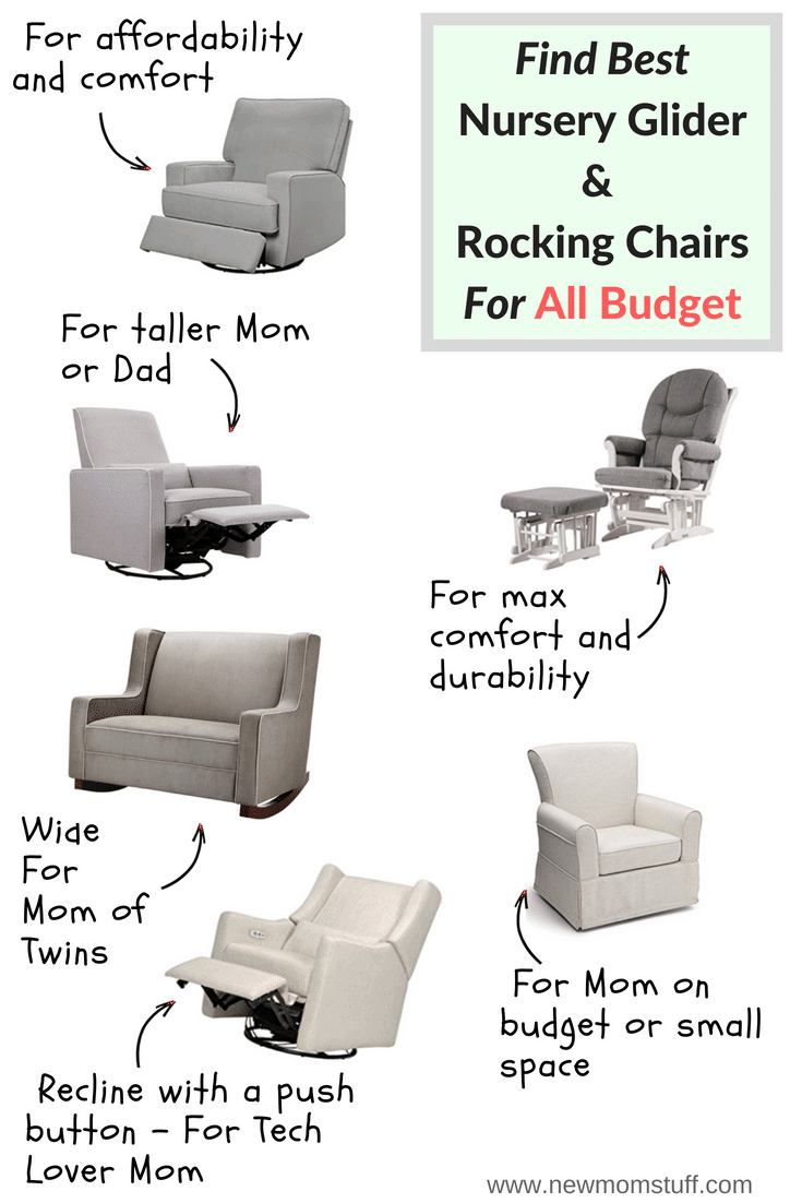 Best Breastfeeding Chair and Nursery Glider