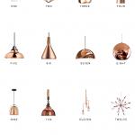 Copper Pendant Lighting Roundup | Home Trends- copycatchic