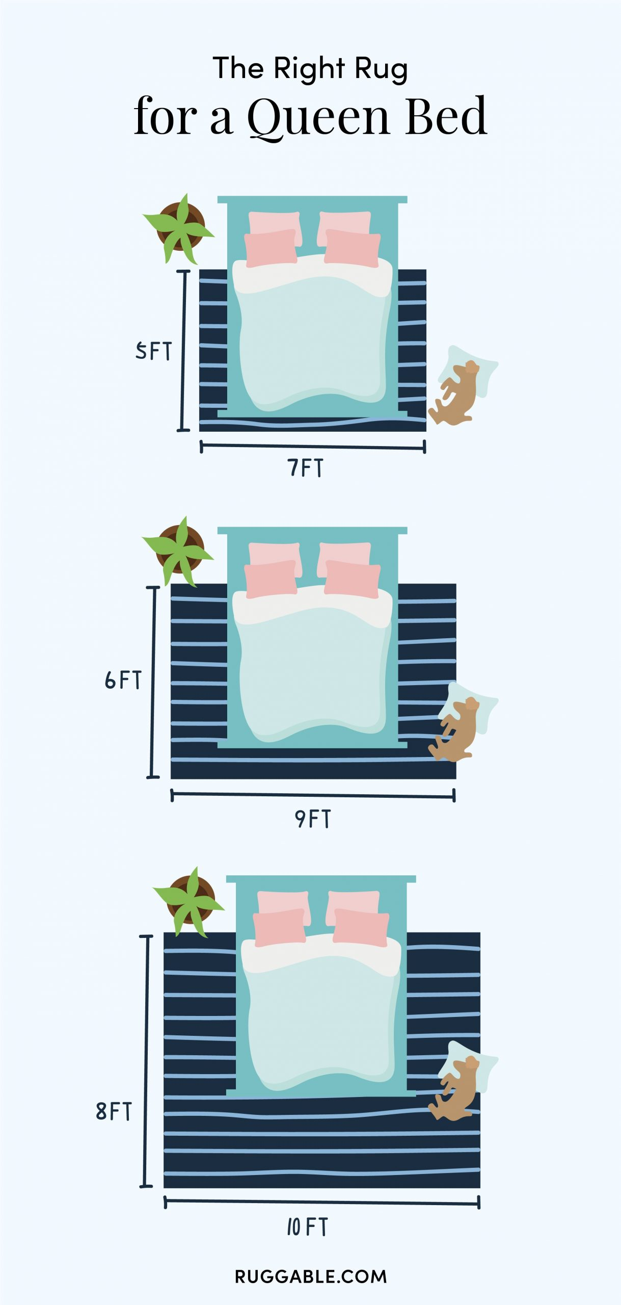 Find the right rug size for your Queen bed