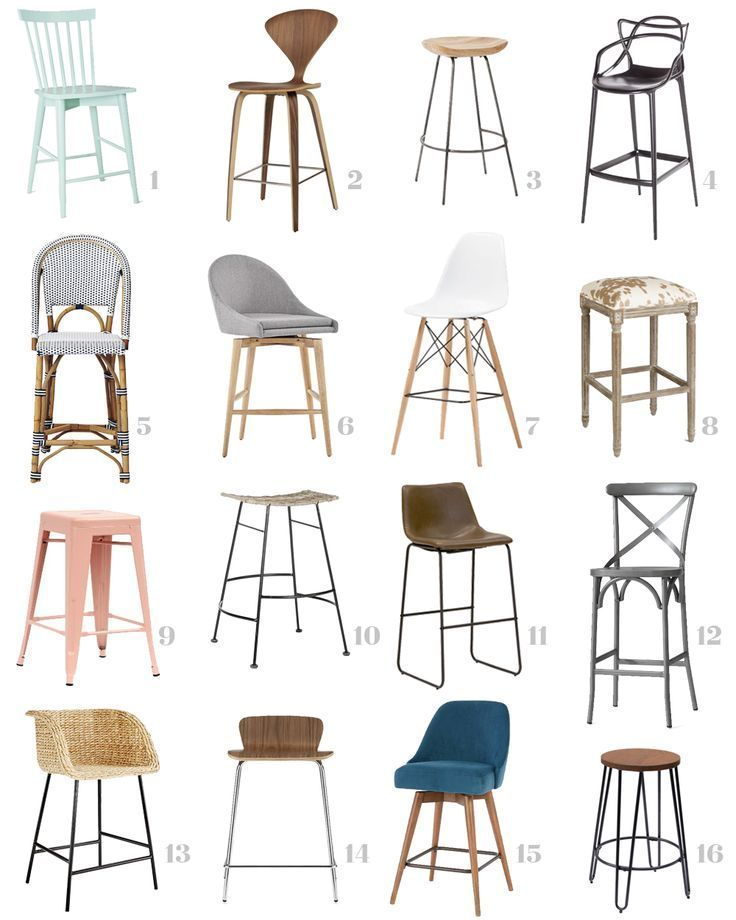 How To Choose the Right Bar Stools For Your Kitchen Island Or Peninsula – pickndecor.com/design