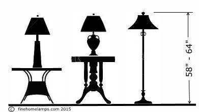 How to Choose the Right Table Lamp Height Color & Style