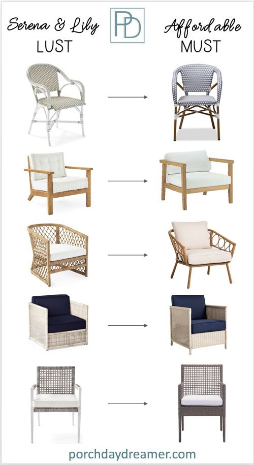 My Secret Source for Affordable Outdoor Furniture!
