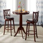 Pub Table Sets – an Exclusive Choice for   smaller Kitchens