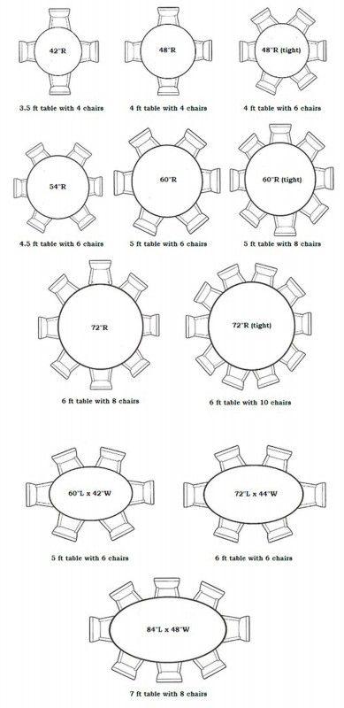 Round table charts: interior designer of asheville north carolina kathryn greele…