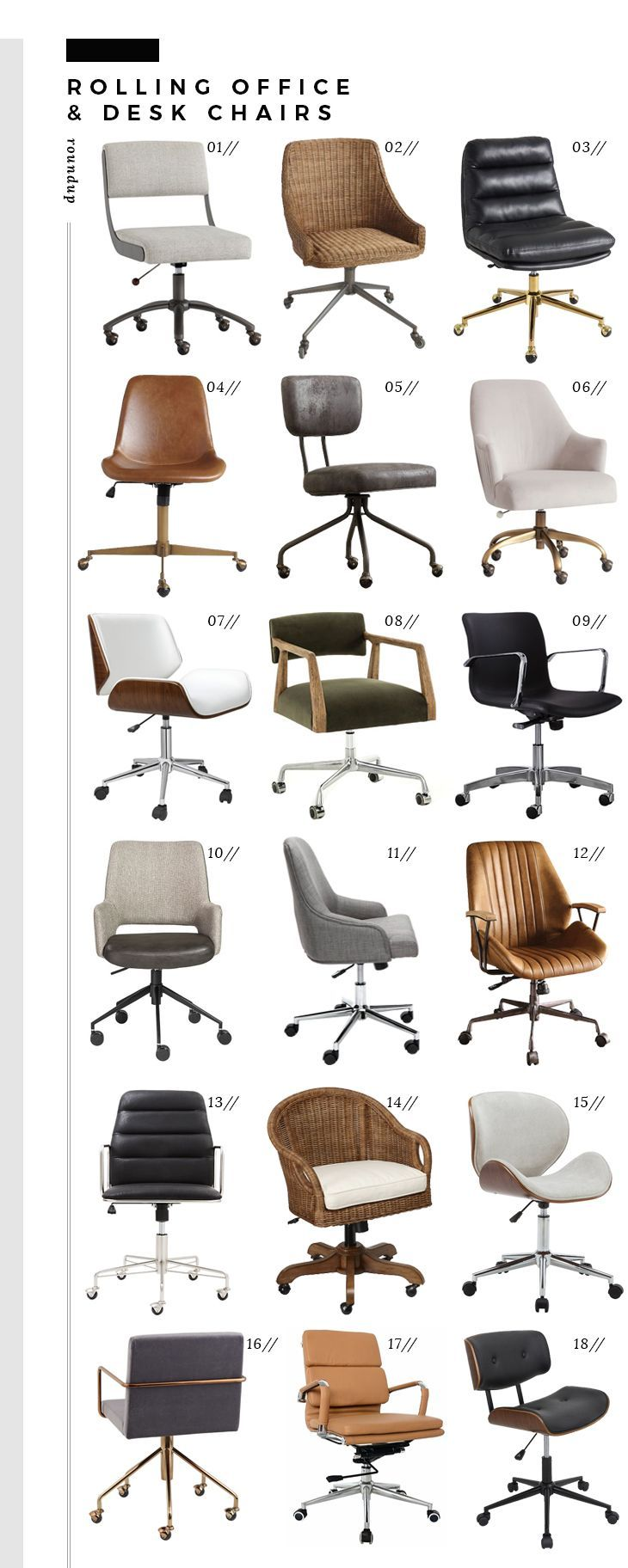 Roundup : Rolling Office & Desk Chairs – Room for Tuesday
