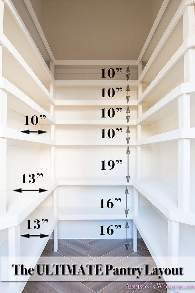 The Ultimate Pantry Layout Design – Addison's Wonderland