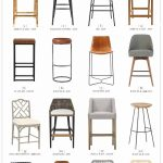 Transitional Bar Stools and Counter Height Kitchen Stools of All Prices