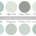 Valspar Kitchen Paint Color Options - gray/blue/light teal