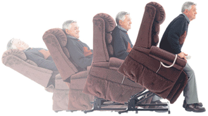 Global Lift Chair Market 2019 Detailed Analysis by Trends, Types .